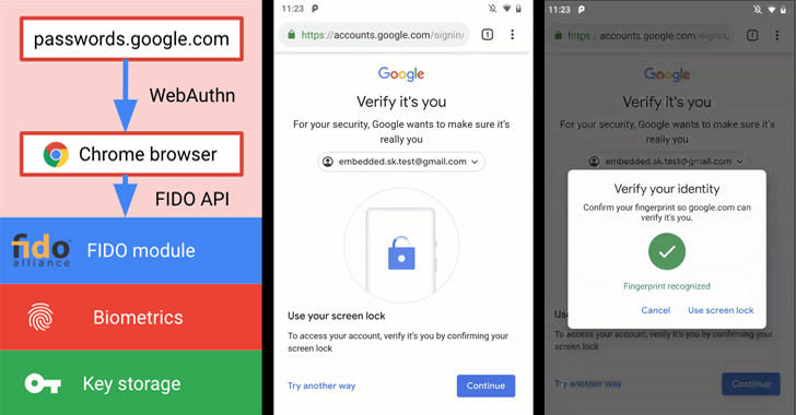 Android Users Can Now Log in to Google Services Using Fingerprint