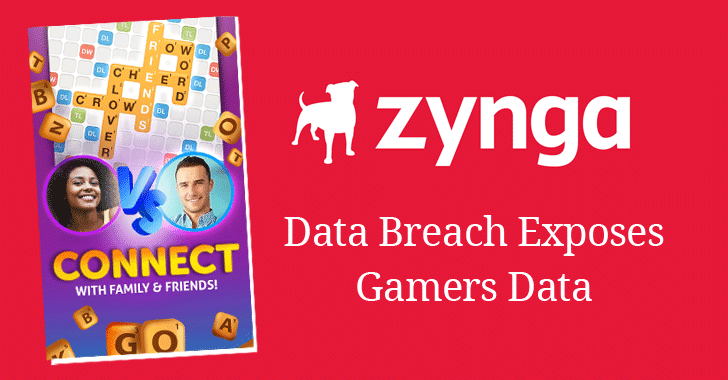 Zynga game hacking