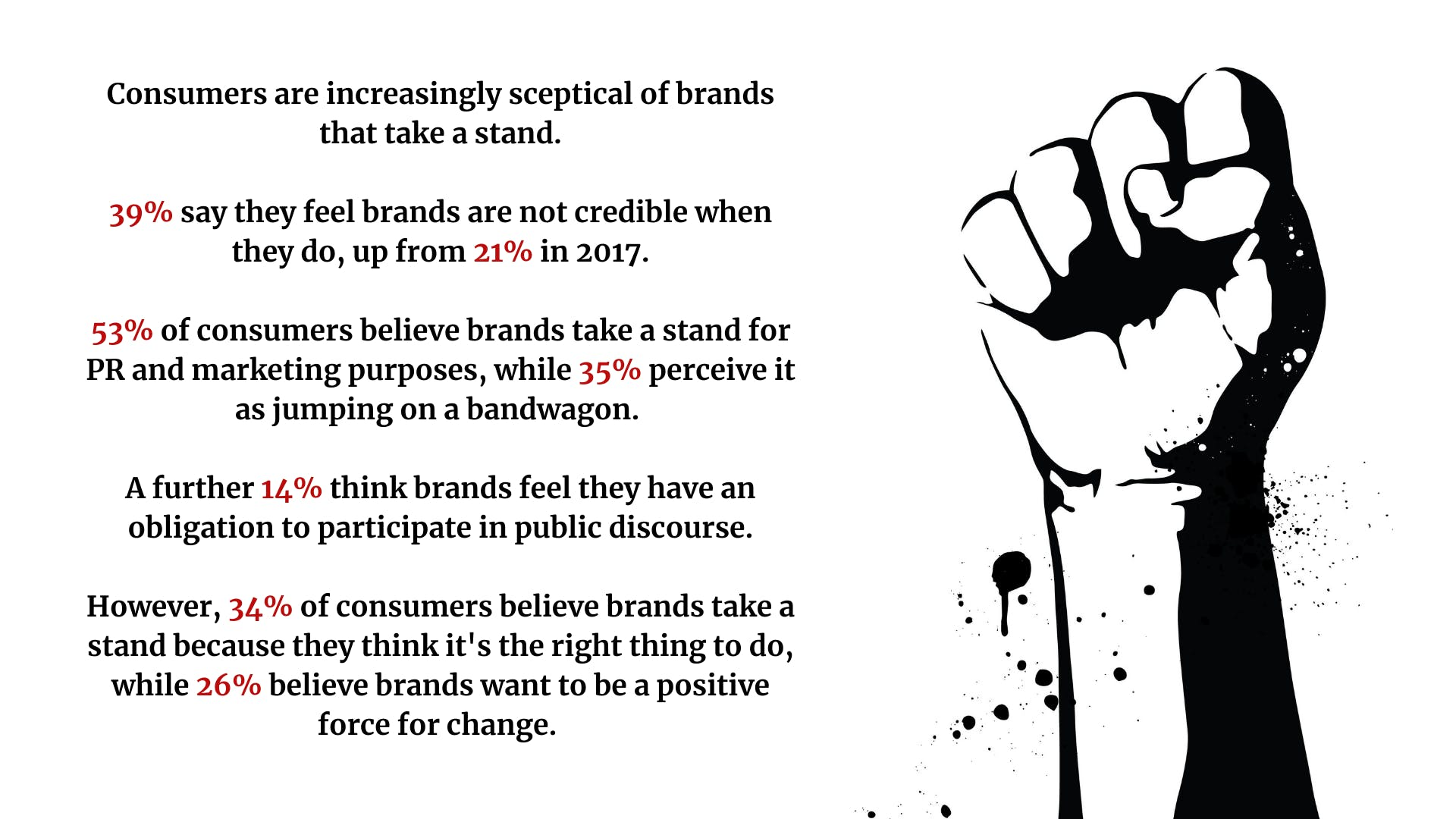 Ad placements, high street footfall, business confidence: 5 killer stats to start your week