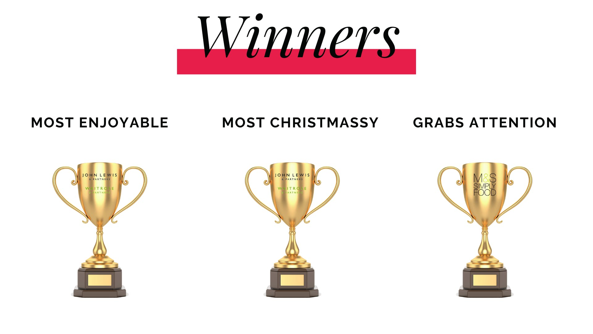 Christmas ad winners