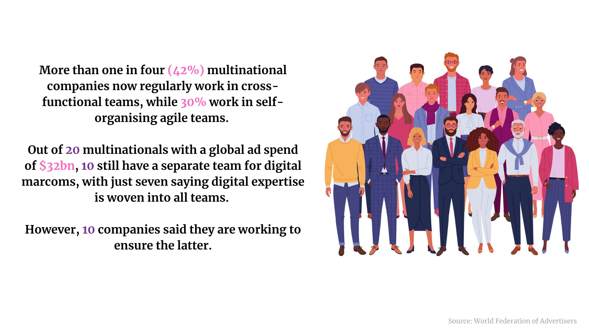 Digital roles, job prospects, consumer trust: 5 killer stats to start your week