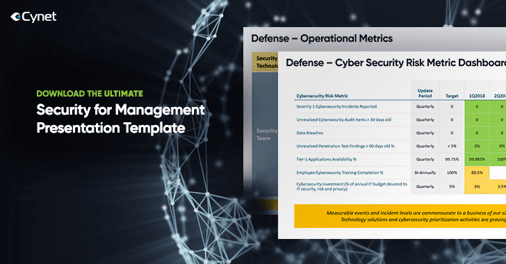 Download Ultimate 'Security for Management' Presentation Template