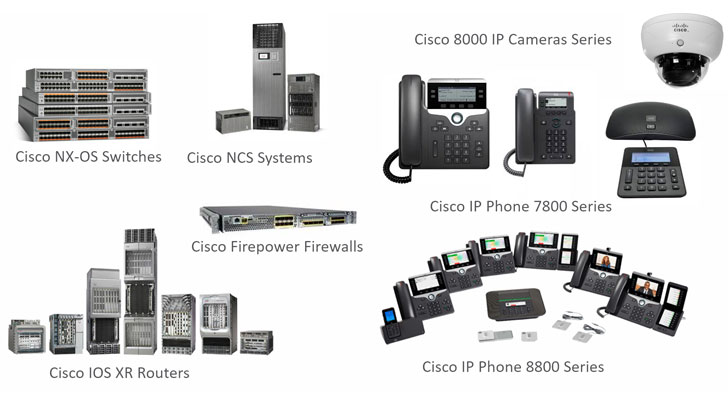 Cisco Routers, Switches, IP Phones and Cameras