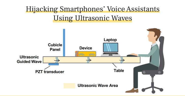 Hackers Can Use Ultrasonic Waves to Secretly Control Voice Assistant Devices