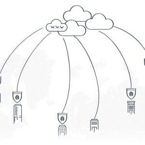 Cato SDP: Cloud-Scale and Global Remote Access Solution Review