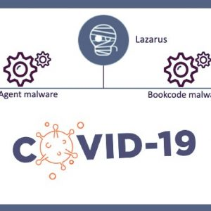 North Korean Hackers Trying to Steal COVID-19 Vaccine Research