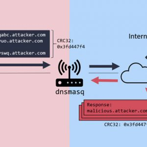 A Set of Severe Flaws Affect Popular DNSMasq DNS Forwarder