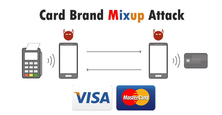 New Hack Lets Attackers Bypass MasterCard PIN by Using Them As Visa Card