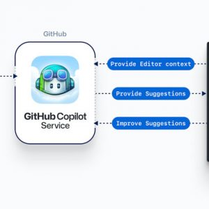 GitHub Launches 'Copilot' — AI-Powered Code Completion Tool
