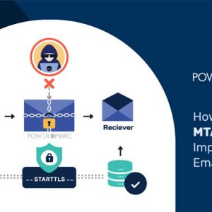 How Does MTA-STS Improve Your Email Security?