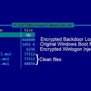 New FinSpy Malware Variant Infects Windows Systems With UEFI Bootkit